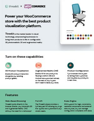 Woocommerce + TK