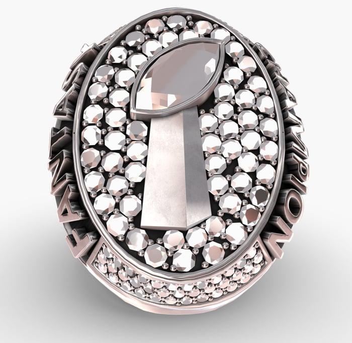 online ring customizer