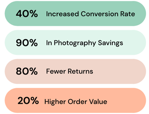 Product configuration metrics