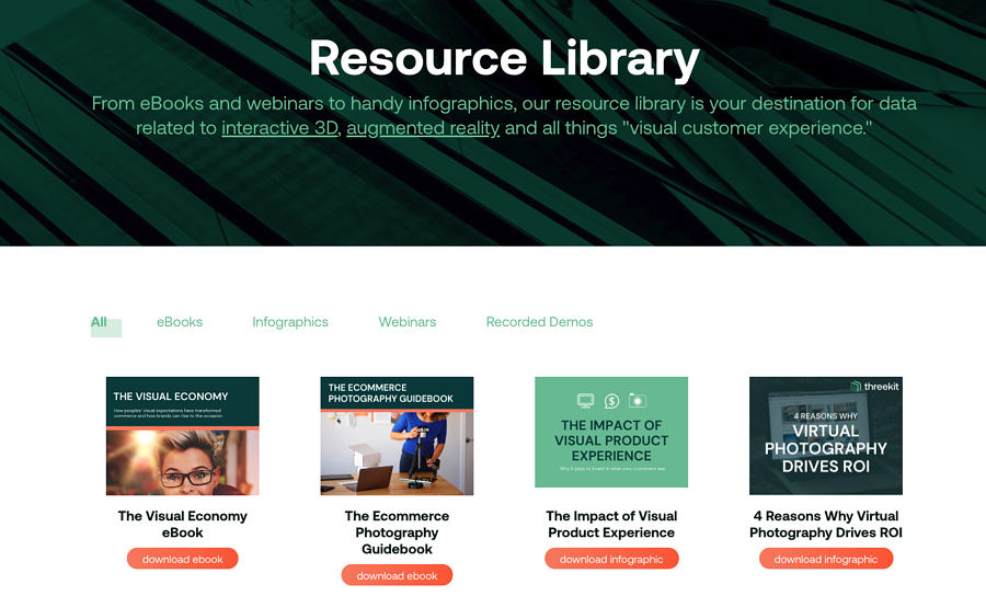Threekit Resource Library