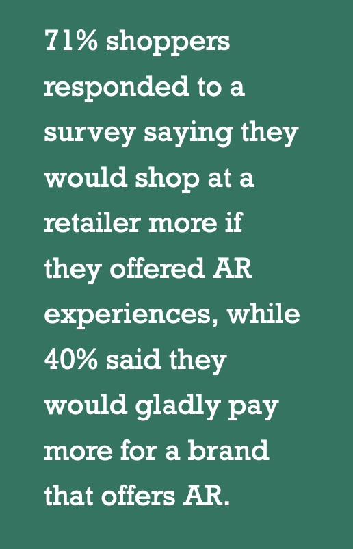 ar equals more online sales