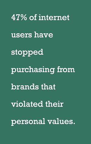 brands lose customers when they violate their personal values