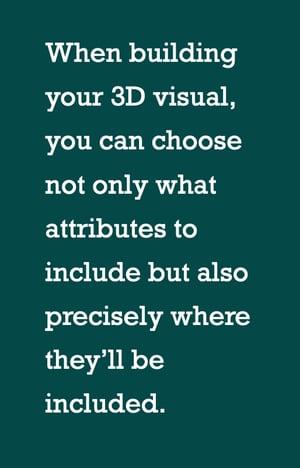 building a 3d visual