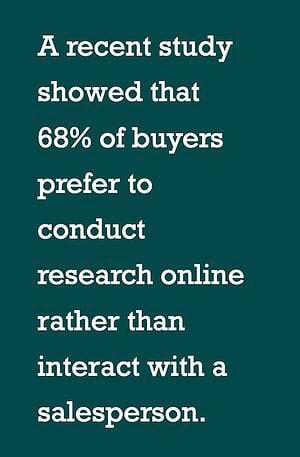 buyers prefer to research online before talking to sales