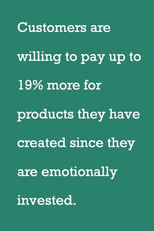customers pay more for products they have created since they are emotionally invested.-1