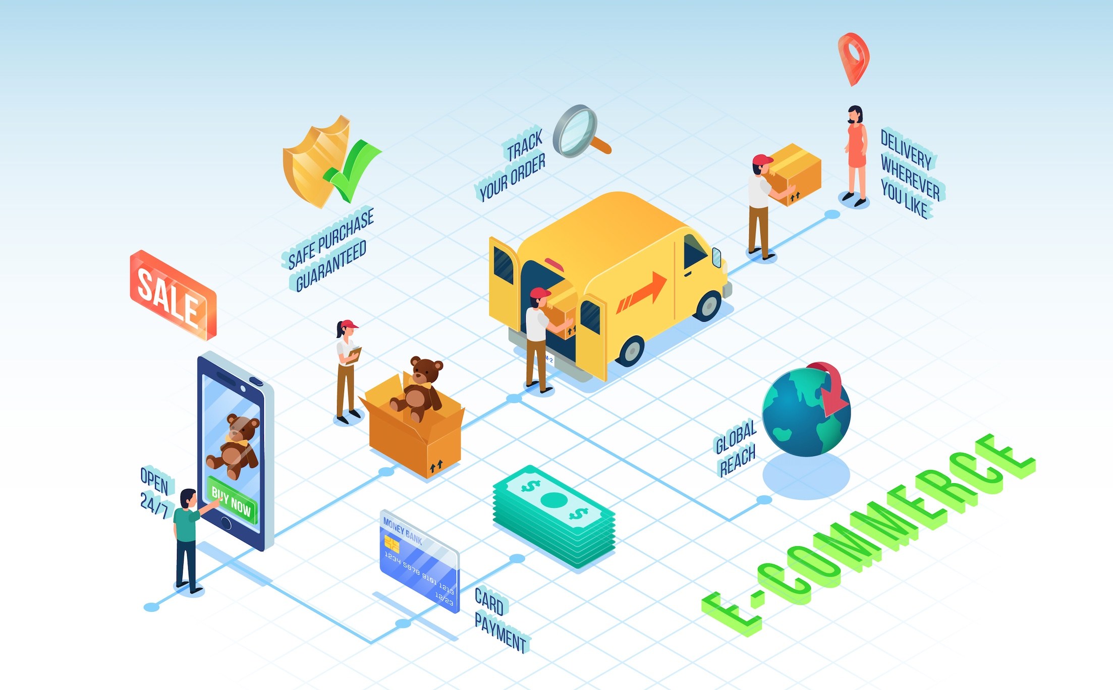 ecommerce strategy and growth