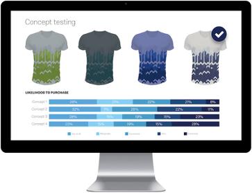 Threekit concept testing